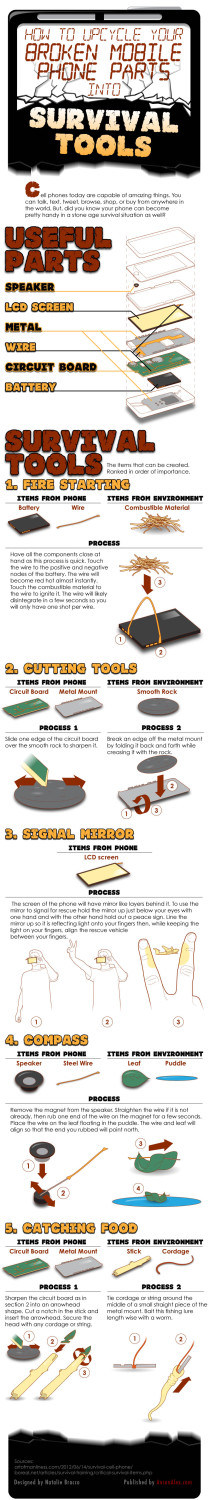 How to Use Parts Broken Cell Phone as Survival Tools Infographic large