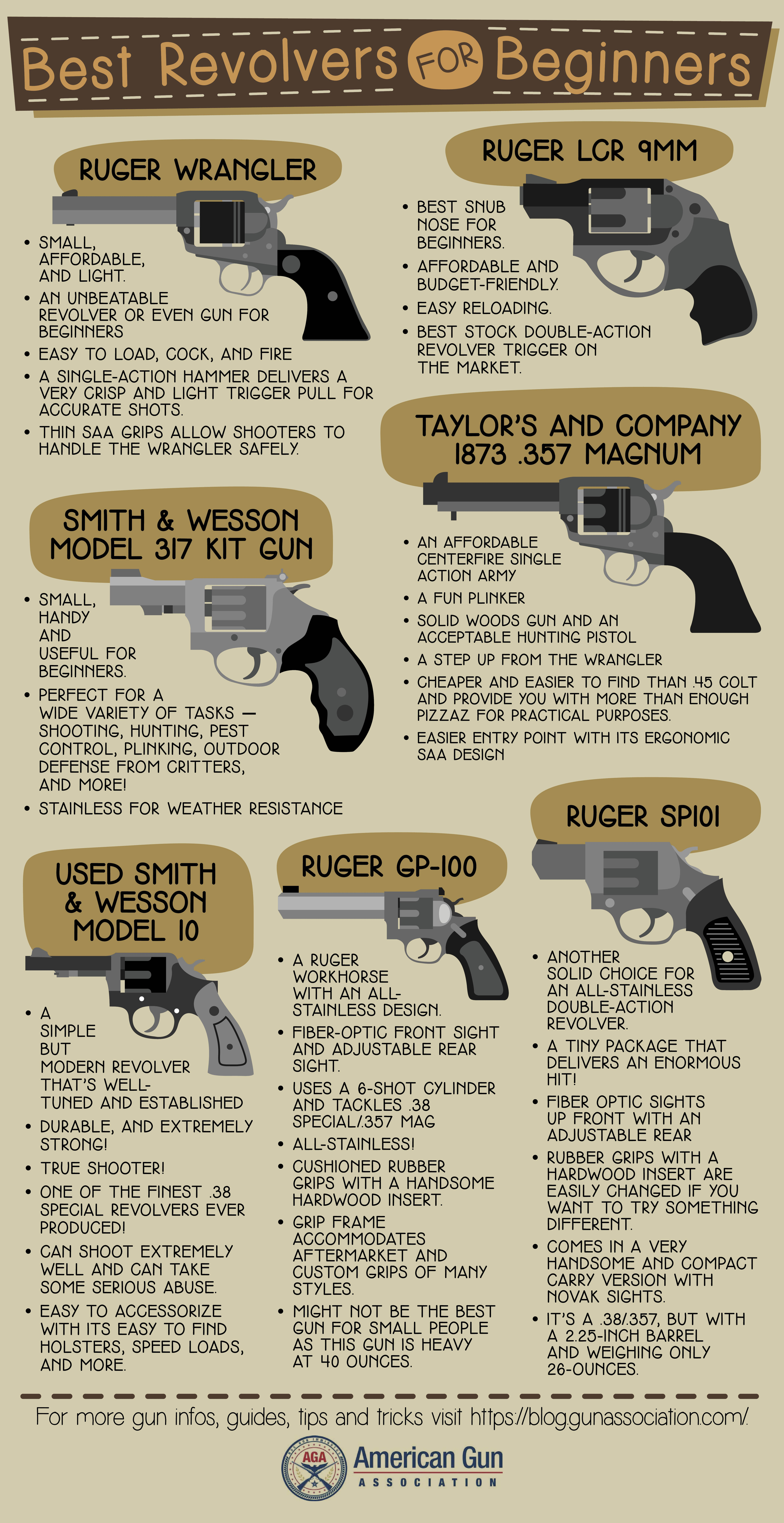 Best Revolvers for Beginners | infographic